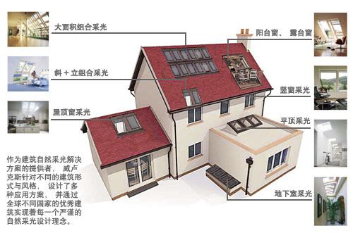 別墅的屋脊施工圖